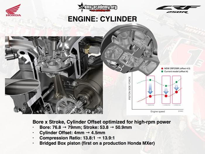 Honda CRF250 2018